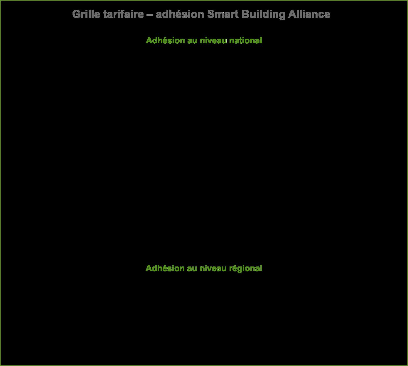 GRILLE-TARIFAIRE-ADHESION-SBA_28-08-2020
